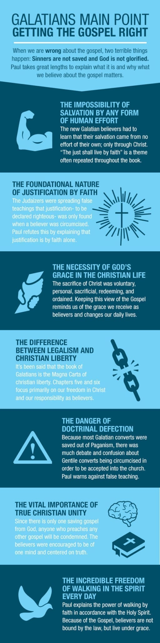 the-galatians-master-class-main-points-infographic learn the word word of life